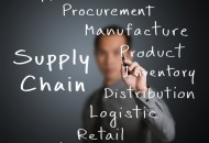 Business supply chains at risk