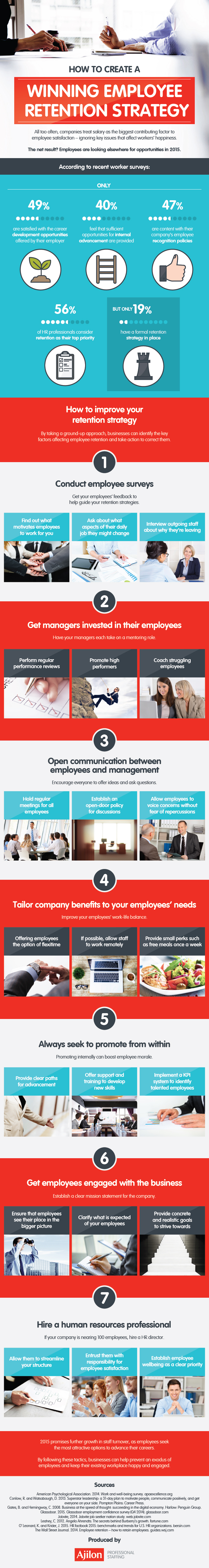 How-to-create-a-winning-employee-retention-strategy-V2