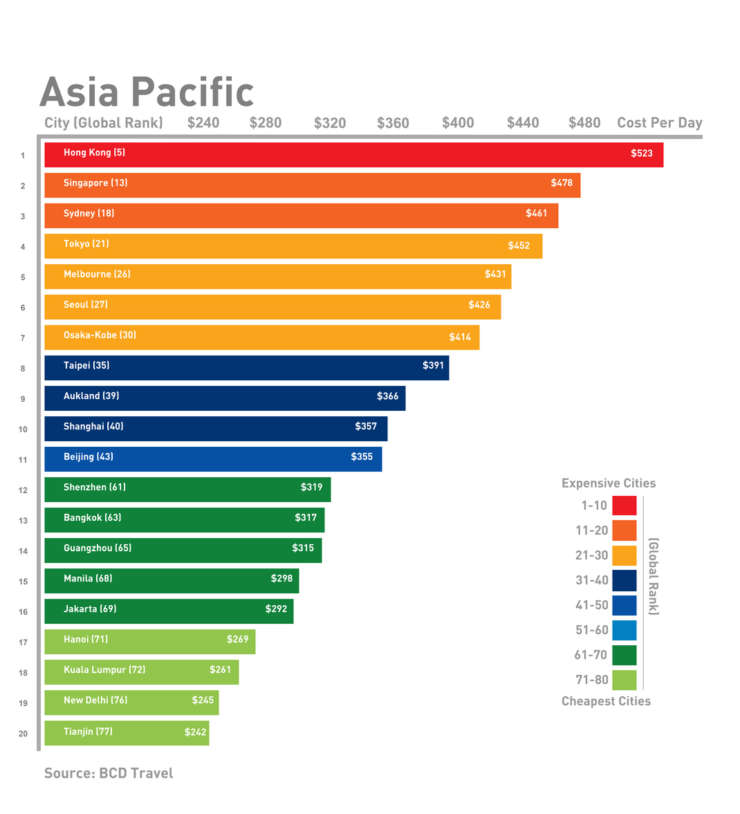 asia-pacific-graph-1070px