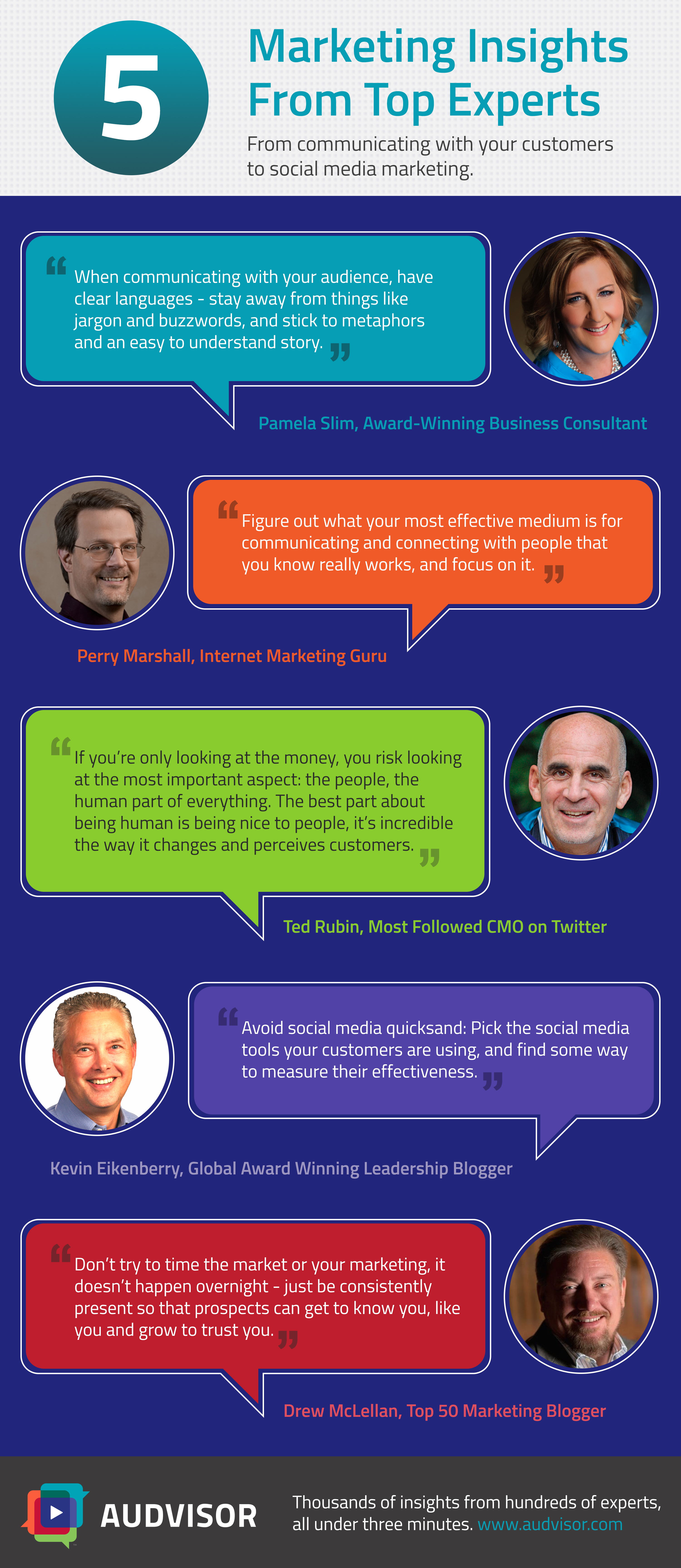 5-Marketing-Insights-Infographic-v1