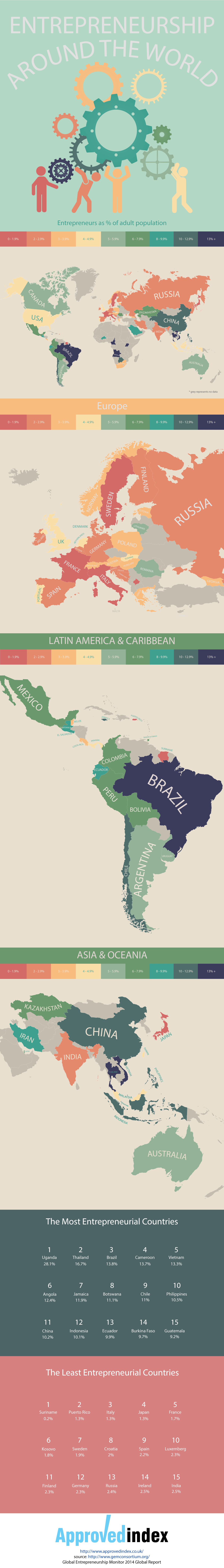 Entrepreneurship-Map
