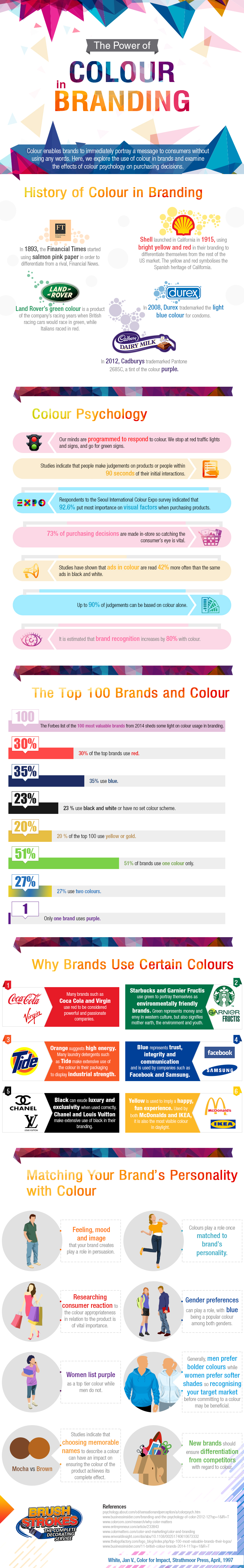 The-Power-of-Colour-in-Branding-Infographic